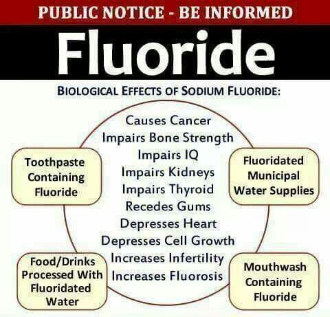fluoride removal from water