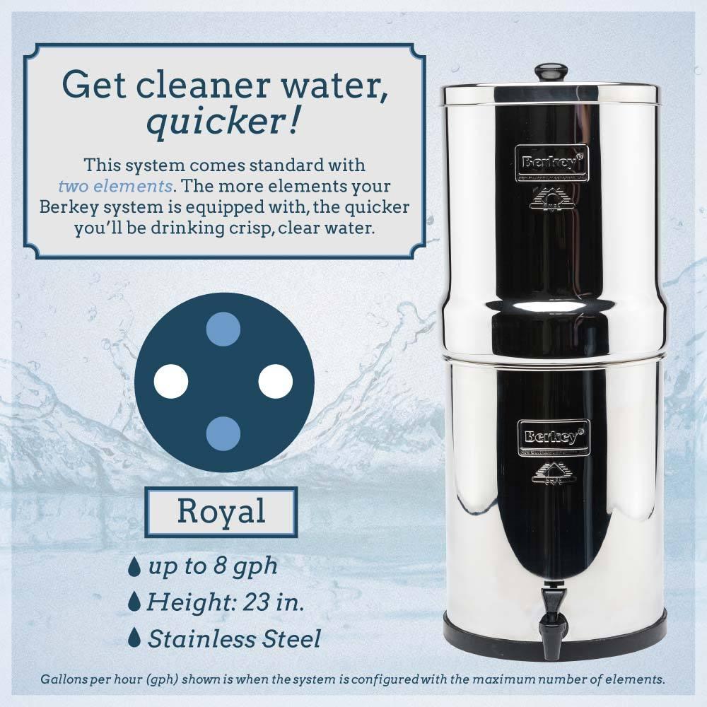 the royal berkey water filter